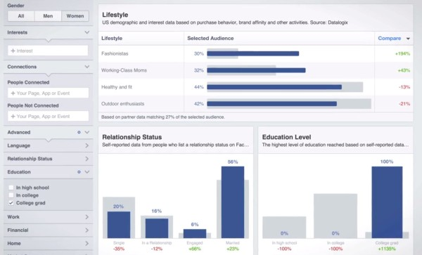 facebook-audience-insights-graph